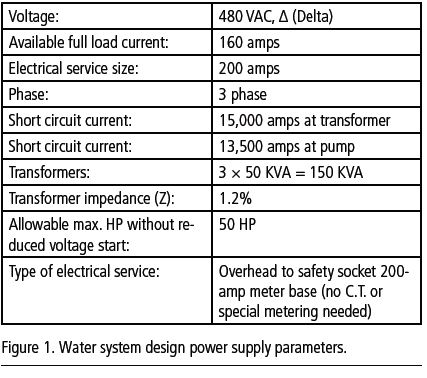 Before we start a design process, let's review the exact electrical characteristics from our original design example (Figure 1).