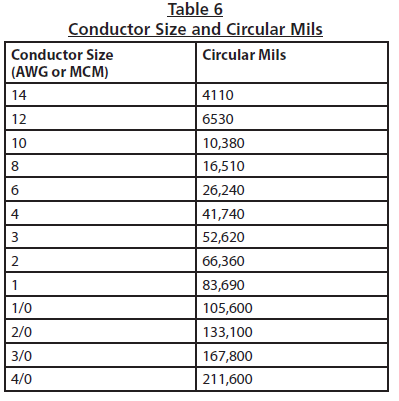 Engineering of water systems water well journal 11375 cm 8 conductor this is considerably less than the nec minimum conductor size of a 4 therefore the previously determined size using a 4 copper greentooth Images