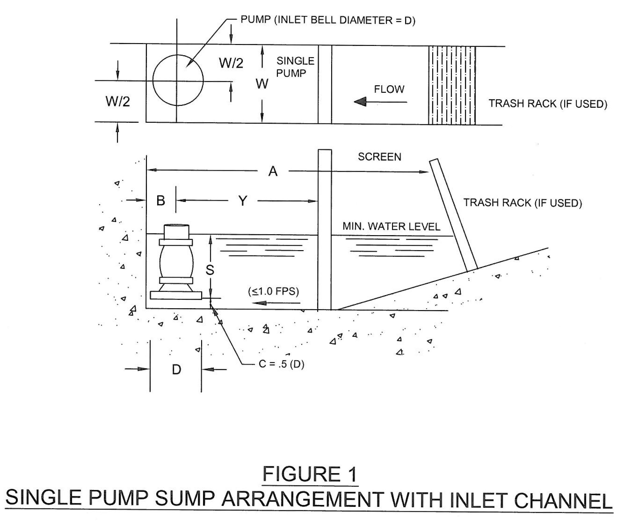 Arrangement of a well on the water with your own hands: how to equip a water source near the house and in the country 16